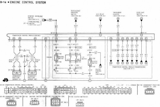 engine control system wiring diagram of 1994 mazda rx 7 part 2 my blog wiring diagram 2010 mazda 3 wiring diagram mazda 2 #1